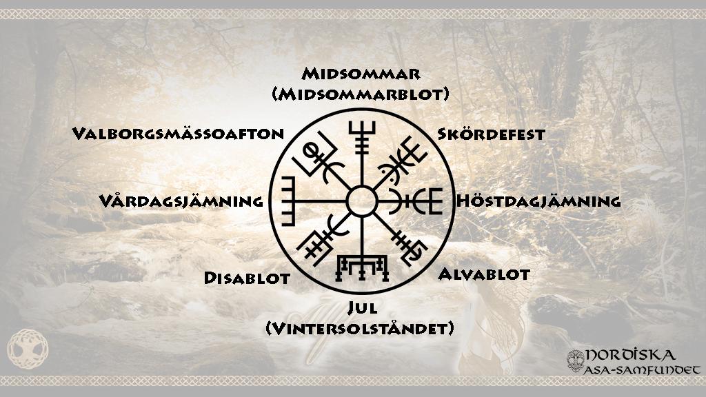 Högtider under vikingatiden Solkalender